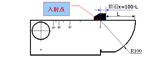 超声波探伤仪(横波)斜探头的校准步骤〔手动校准〕
