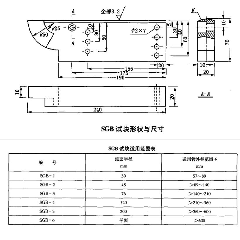 sgb-(1-6)超声波探伤试块,sy/t 4109-2005《石油天然